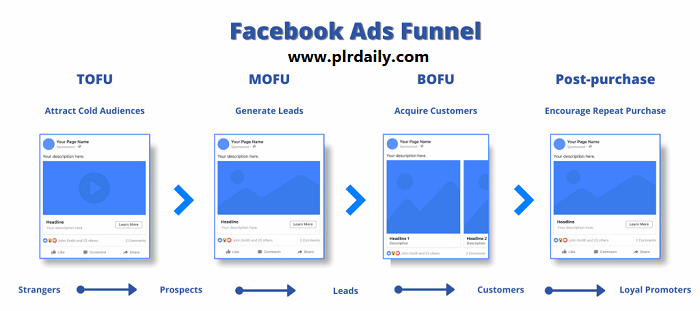 Facebook-ad-campaign-5-tips-that-are-effective-involves-more-than-just-popping-your-ad-on-Facebook